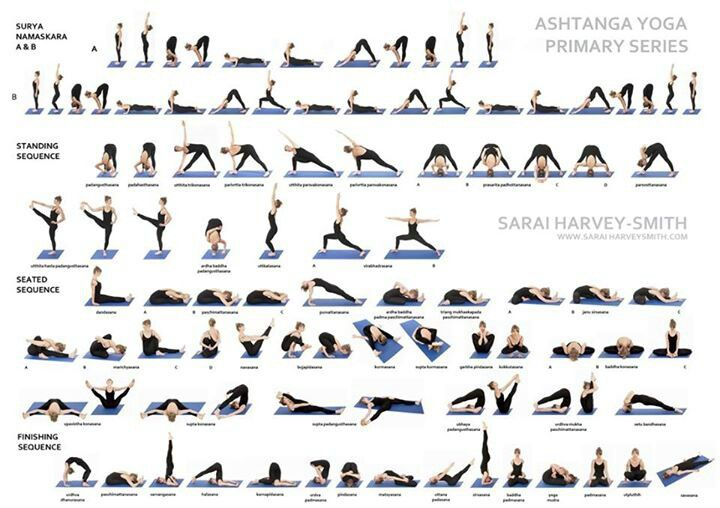 ashtanga-yoga2.jpg